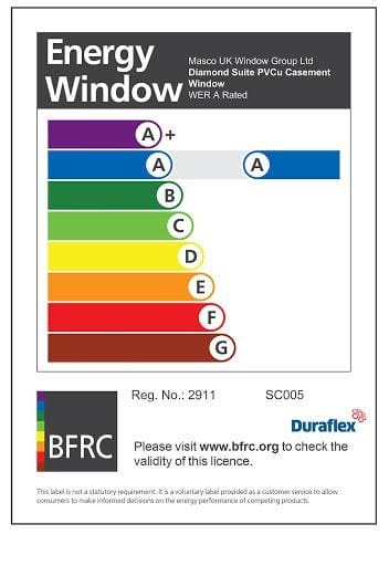 Window Energy Ratings Label Showing A Rated Windows, B Rated and C Rated Windows.